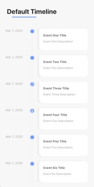 Basic Timeline