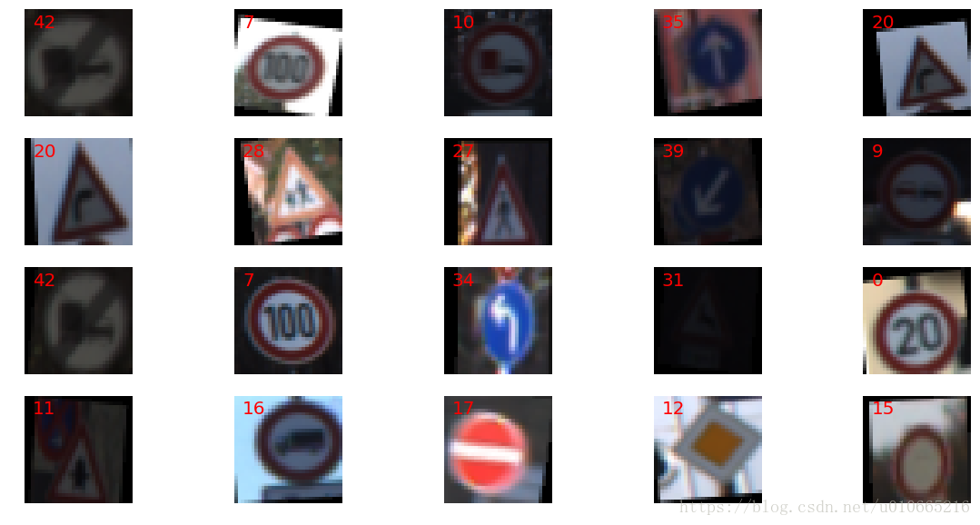 Traffic_sign_Classify/README md at master · shawshany