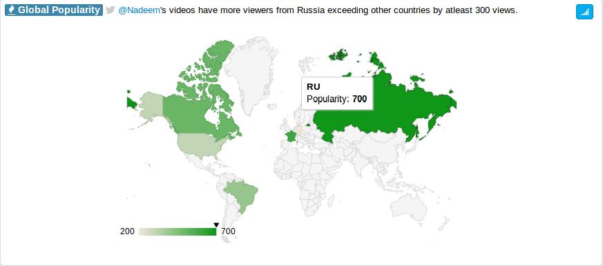 Global Popularity Insight