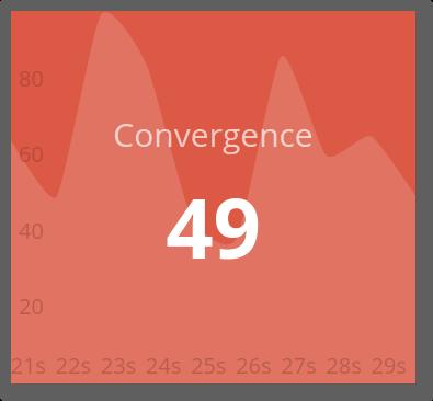 graph-widget