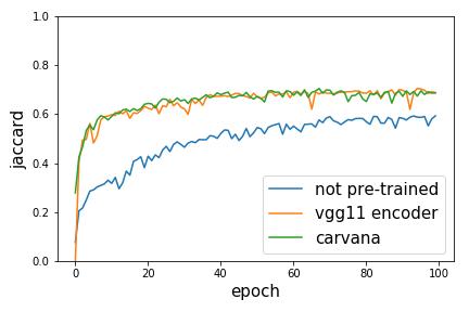 loss_curve