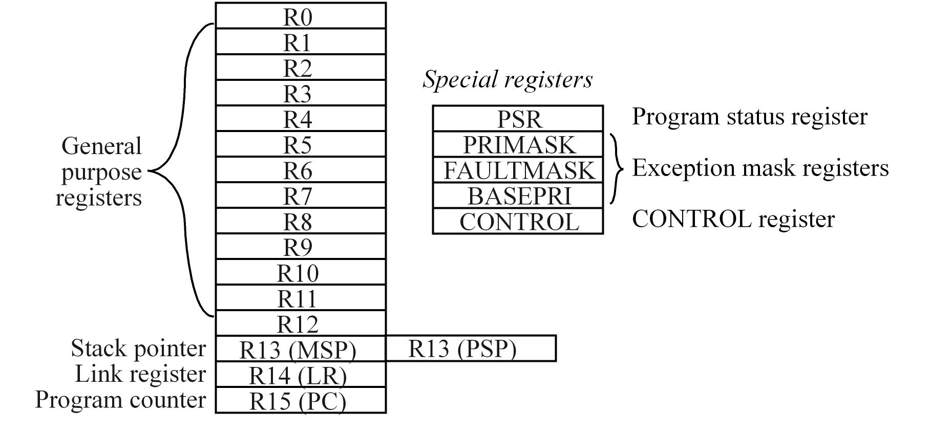 real_time_bn/intro_rtos md at master · monpeco/real_time_bn