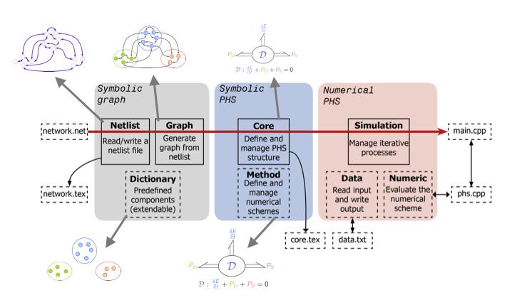 Hamiltonian Path Python Networkx