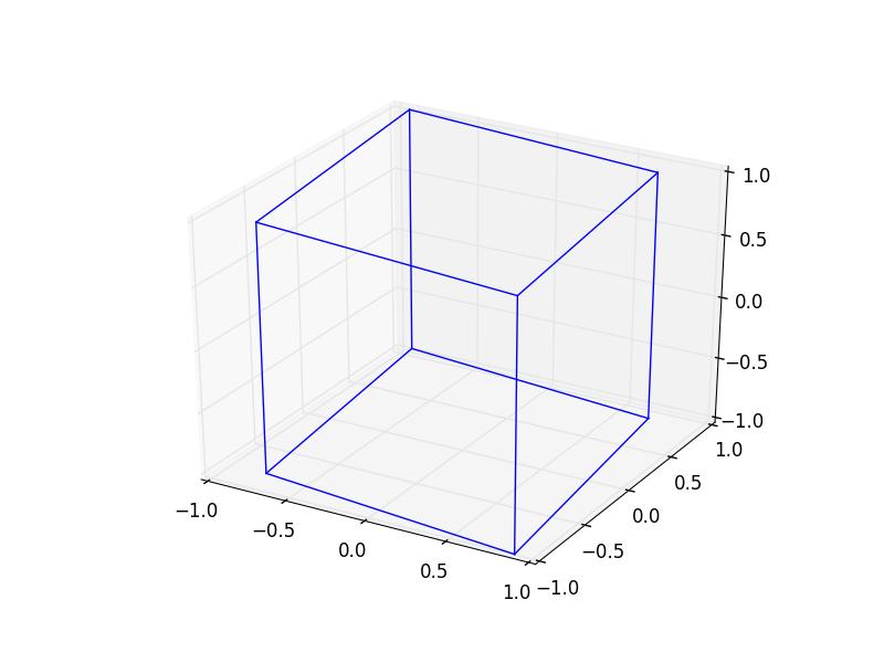 cube_equal