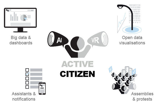 Active Citizen Logo