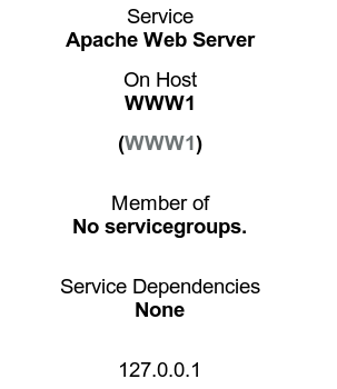 icinga_service_dependency_3_empty.png
