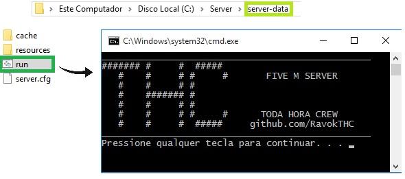 Fivem Database