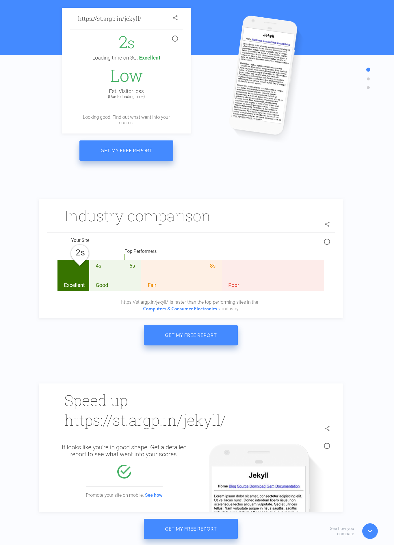 Google Mobile-Friendly Test Results