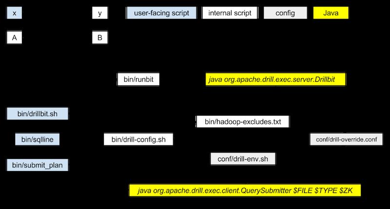 CLI dependencies