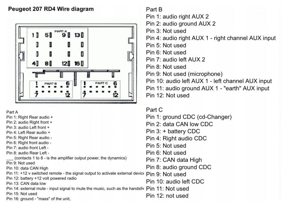 Peugeot Stereo Wiring - Not Lossing Wiring Diagram • on peugeot 307 owner's manual, peugeot 307 fuse diagram, peugeot 508 wiring diagram, peugeot 505 wiring diagram,