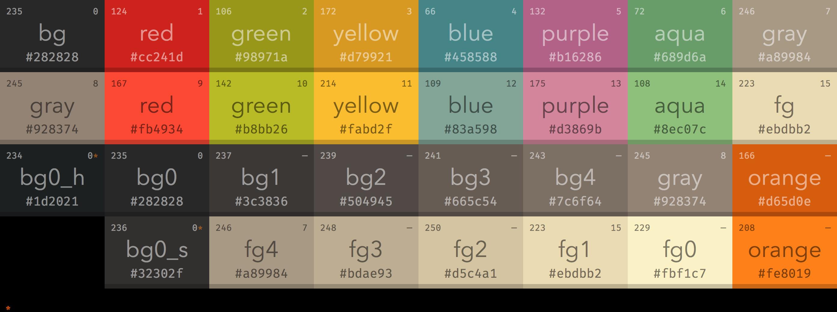 Github Morhetz Gruvbox Retro Groove Color Scheme For Vim