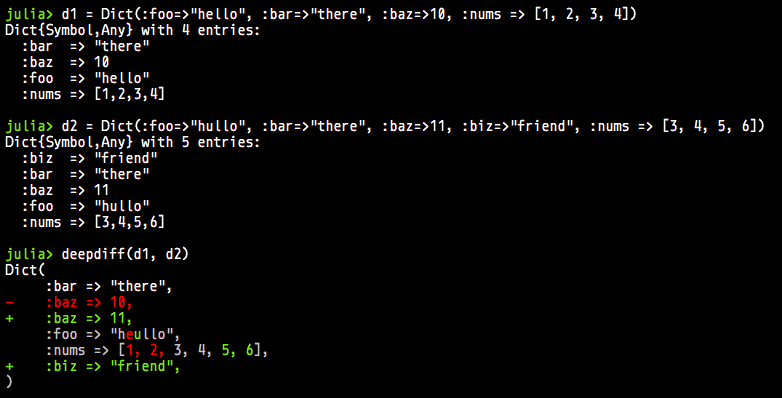 Dict diff output