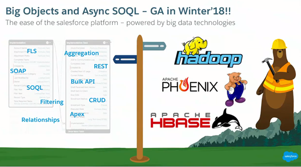 Salesforce Summaries – Async SOQL: Big Data Computing for