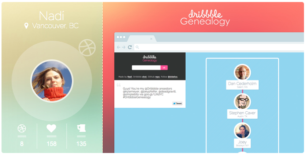 Dribbble profile widget and last shot card