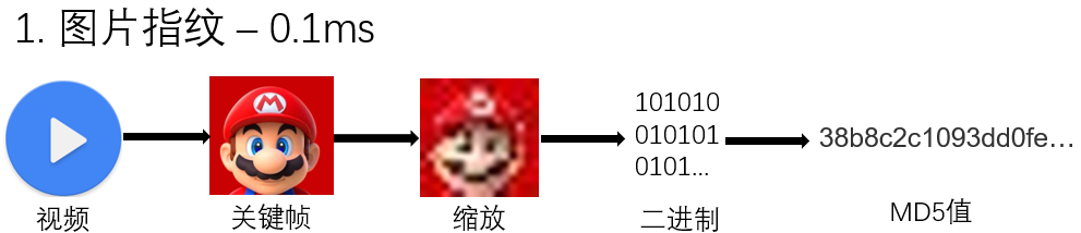 image md5.png