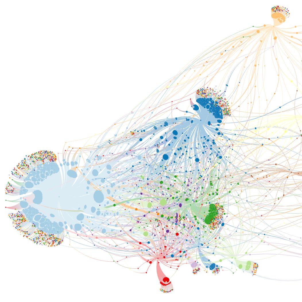 提取,转换和可视化浏览大graph的Python库