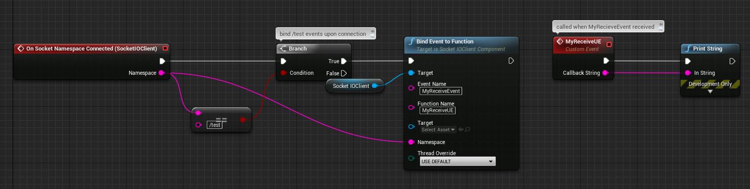 namespace bind event