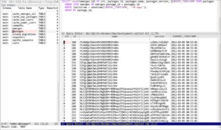 Emacs DBI