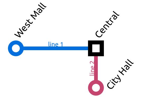 Example lightrail map