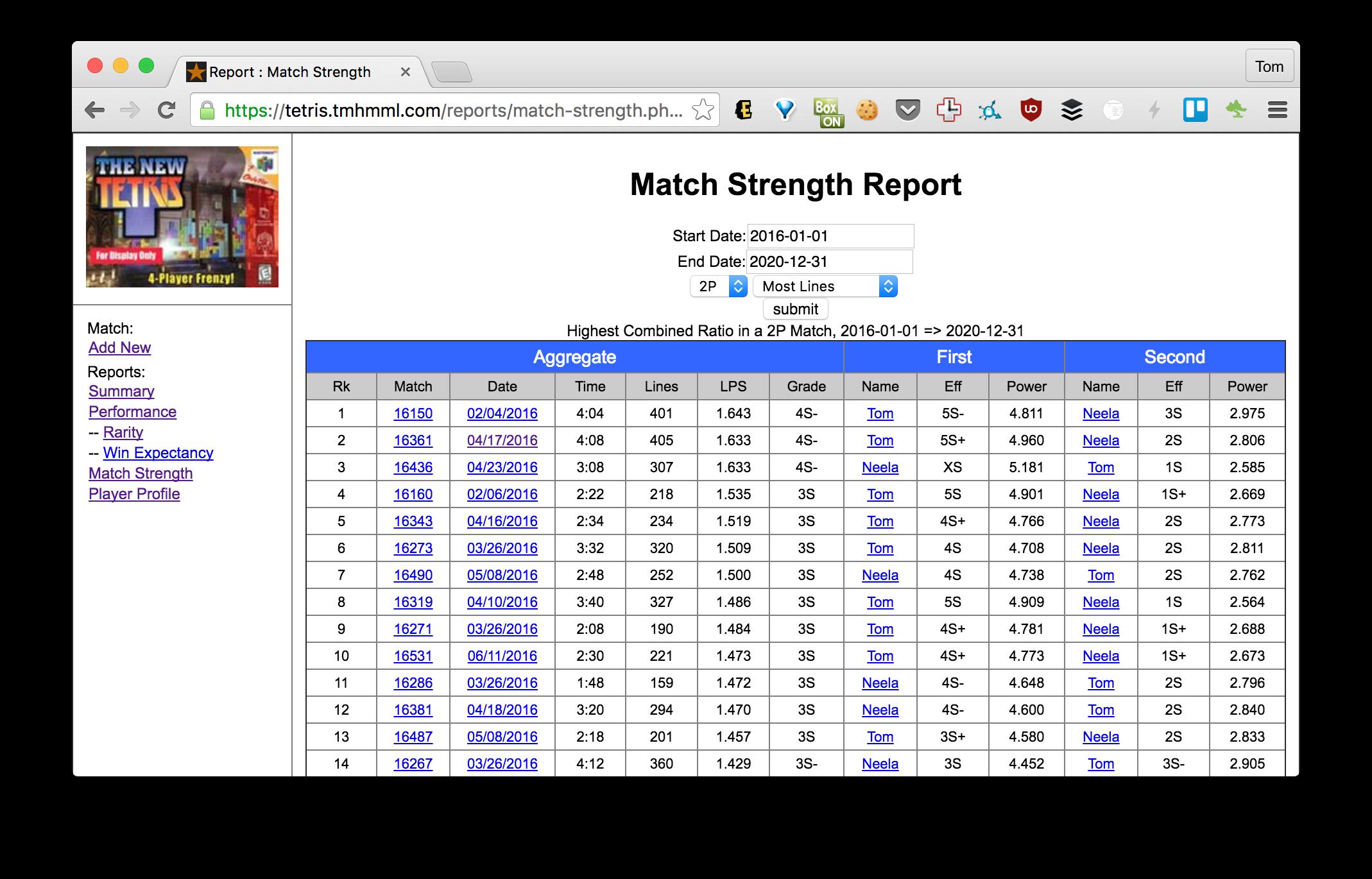 Match Strength report