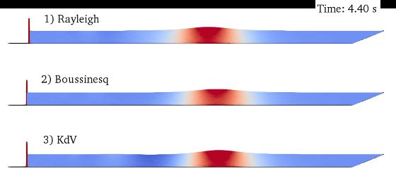 12  Testcases · DualSPHysics/DualSPHysics Wiki · GitHub