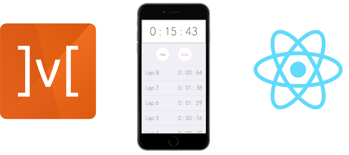 MobX stopwatch Example
