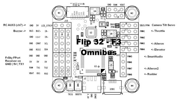 Setup for a Fixed Wing Aircraft · betaflight/betaflight Wiki
