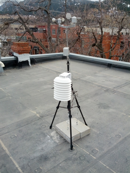 Wimp Weather Station