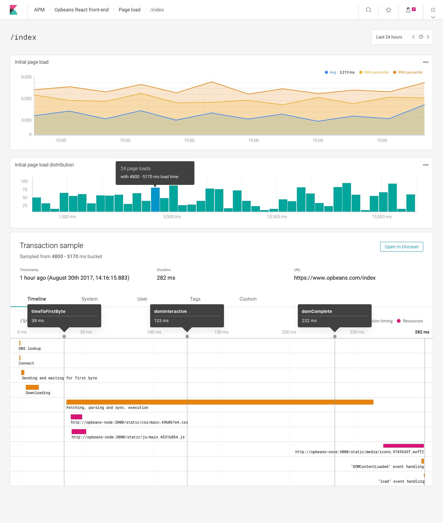 apm transaction sample timeline show timeline annotations for
