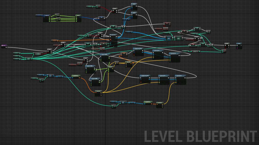 Level blueprint