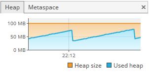 1 client RAM usage
