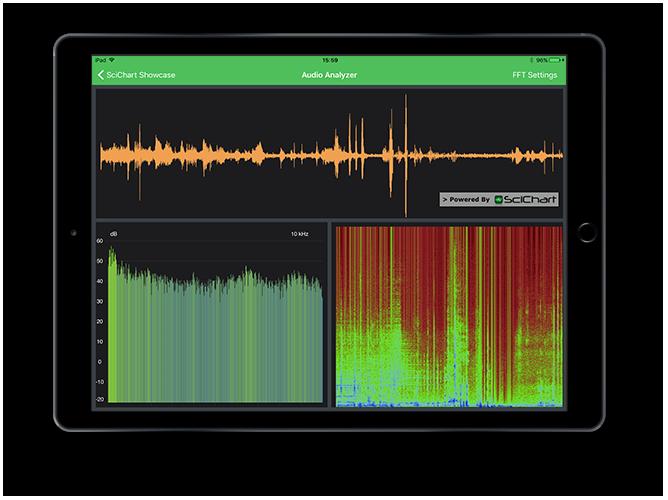 Realtime Audio Analyzer with SciChart.iOS