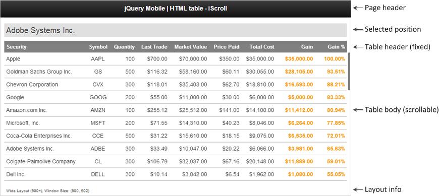 Jquery mobile jquery autos weblog for Html table border width