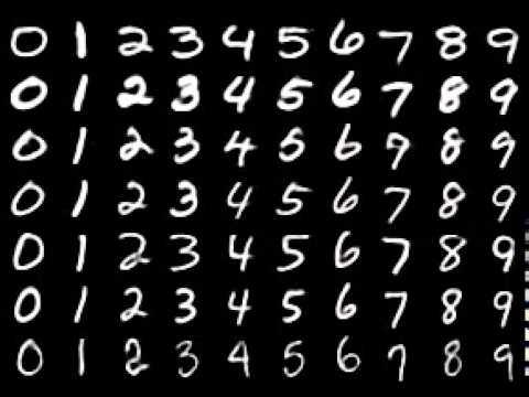 MNIST sample digits