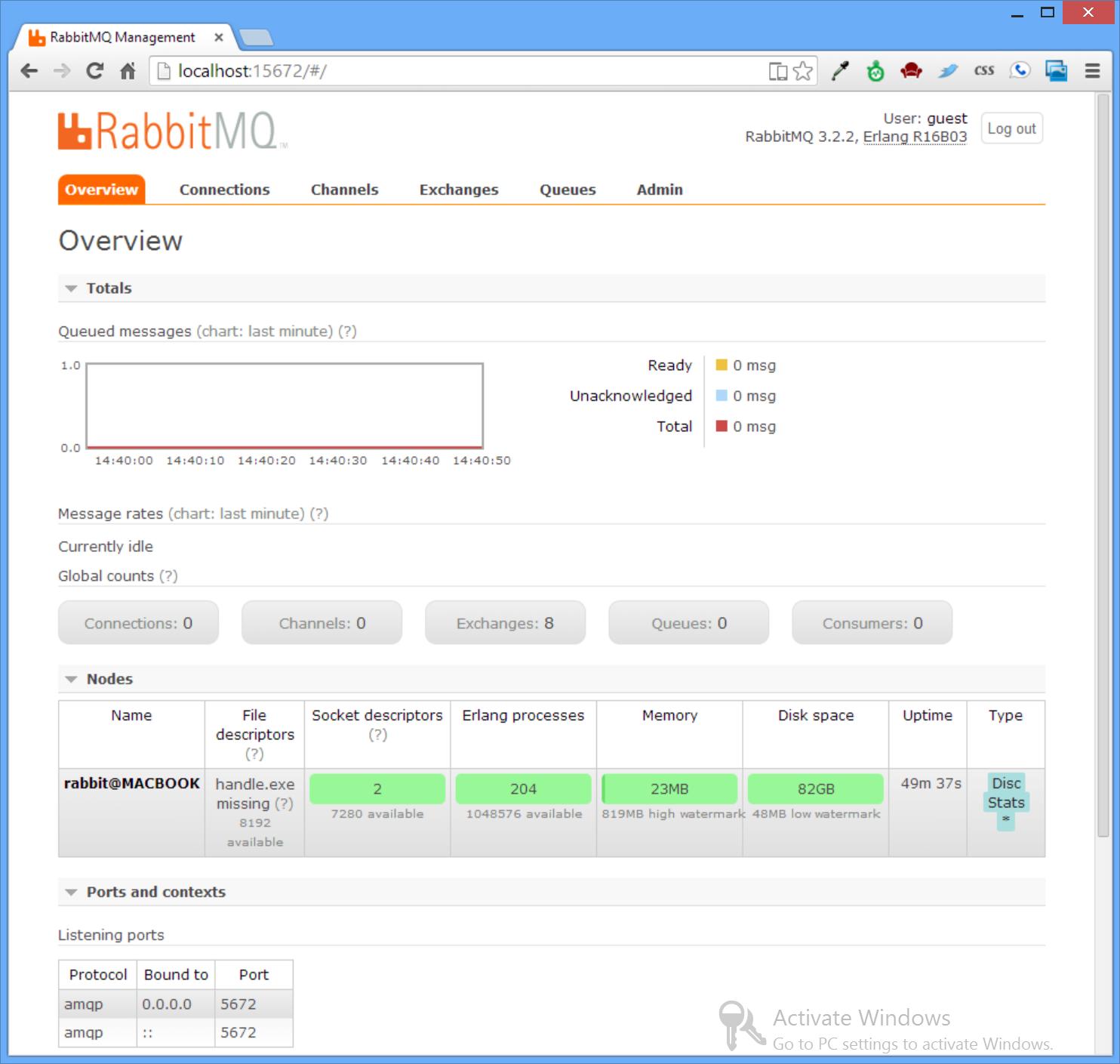 RabbitMQ Management UI