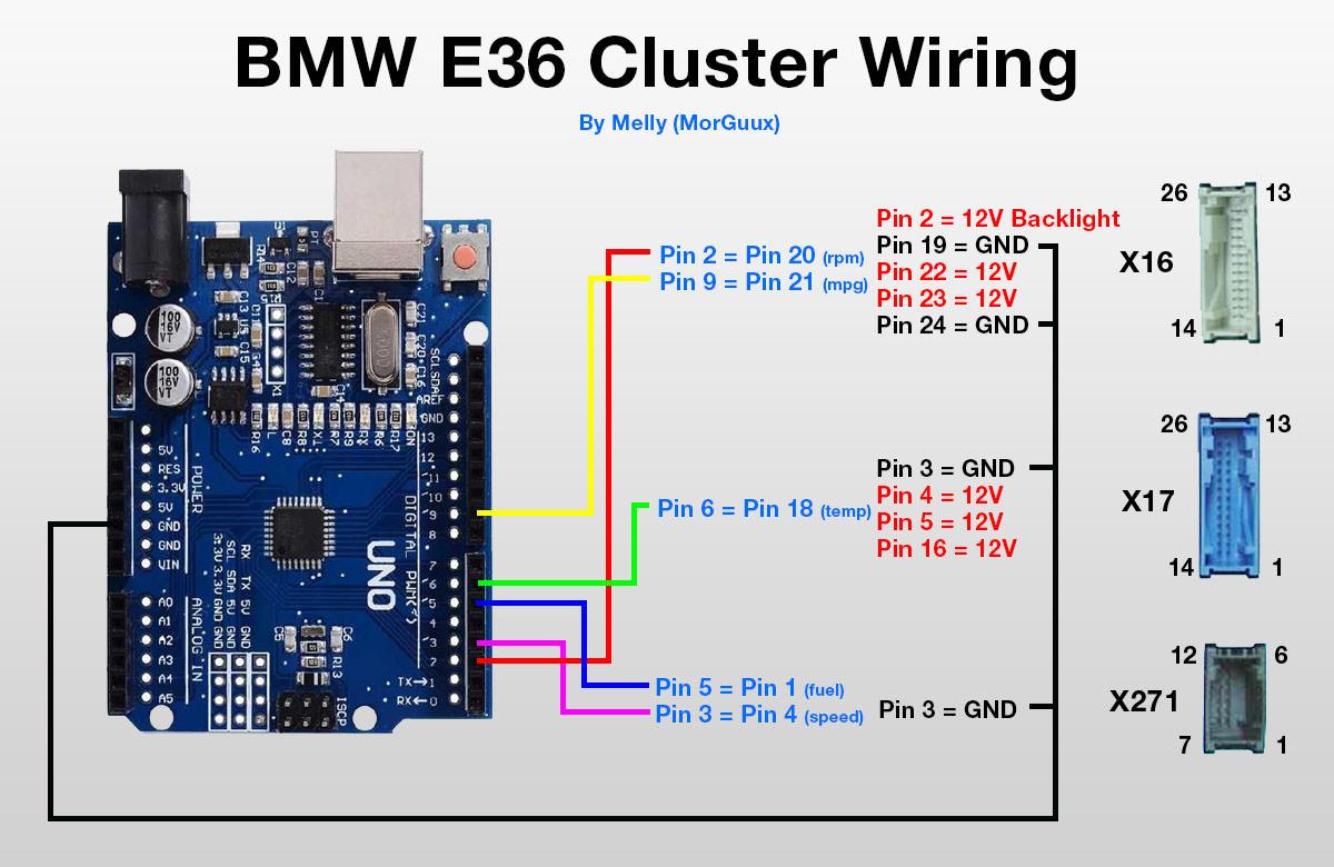 bmw e60 instrument cluster wiring diagram bmw e36 cluster setup    shwotever simhub wiki    github  bmw e36 cluster setup    shwotever
