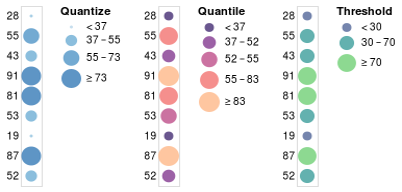 Vega-Lite chart diagram