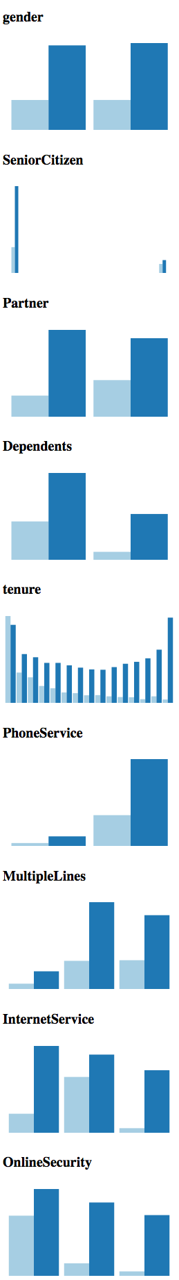 grouped-bar-chart-1c