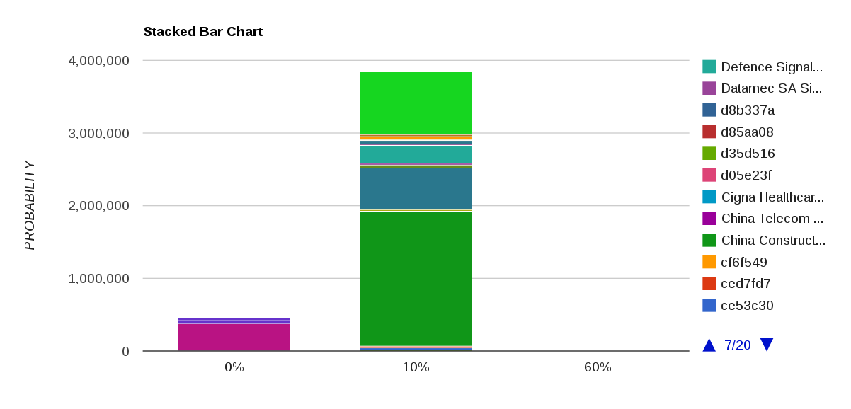 Stacked bar chart · Issue #10 · chartjs/Chart js · GitHub