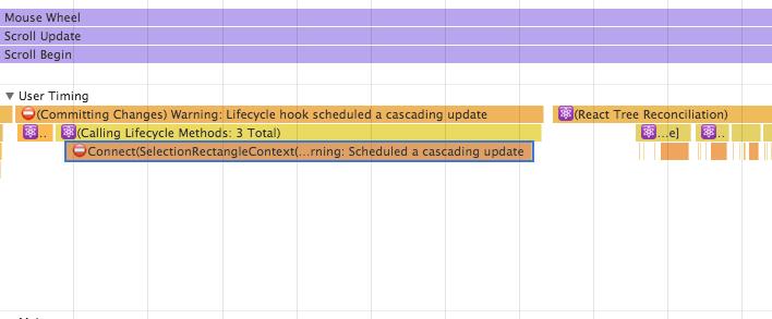 React 16 : componentDidUpdate Warning: Scheduled a cascading