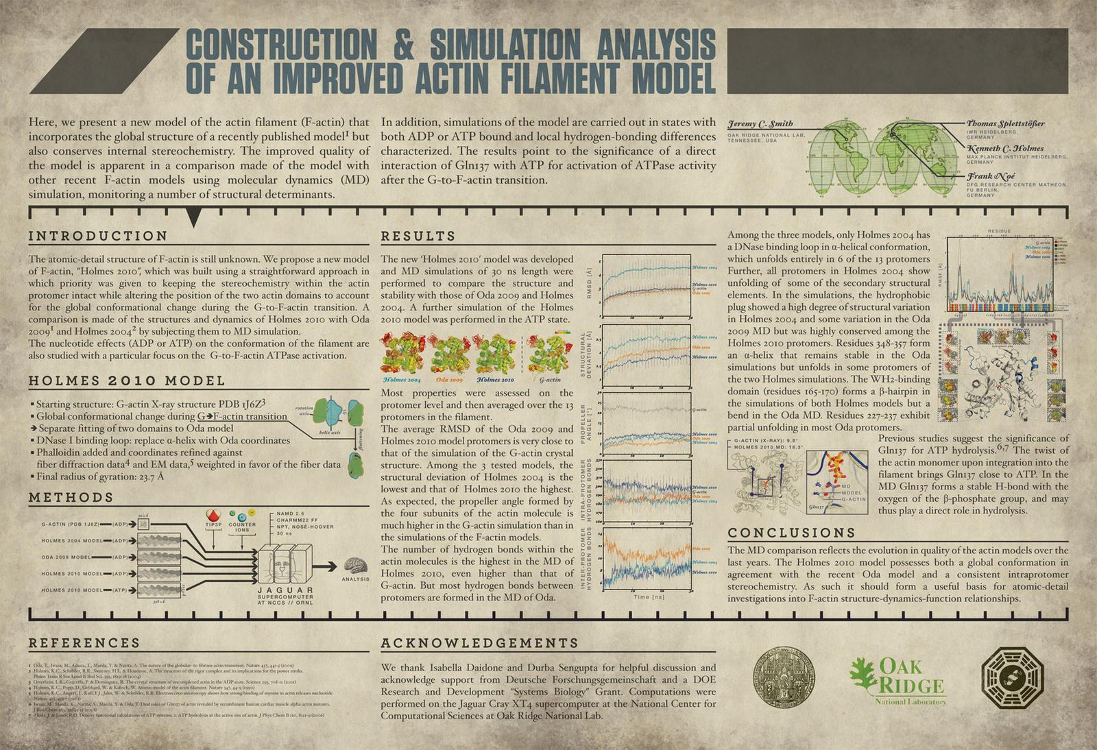 Poster design latex - Http Splette Deviantart Com Art Scientific Poster