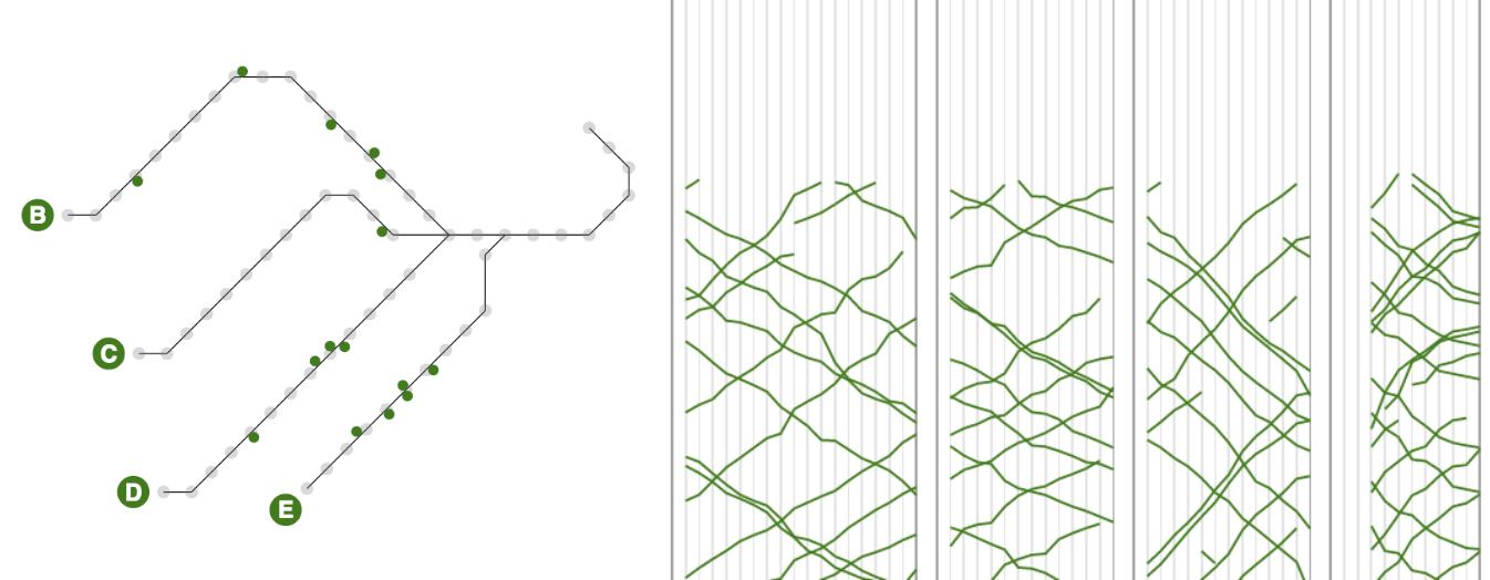 mbtaviz.github.io/green-line-release