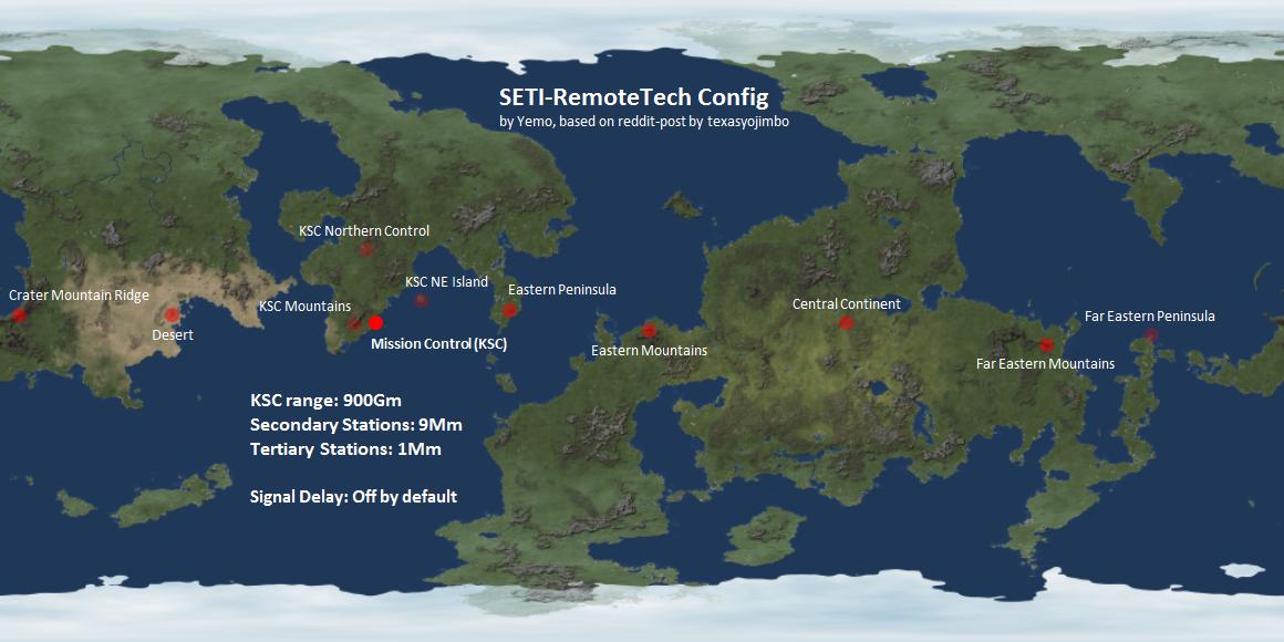 Ground Station Map