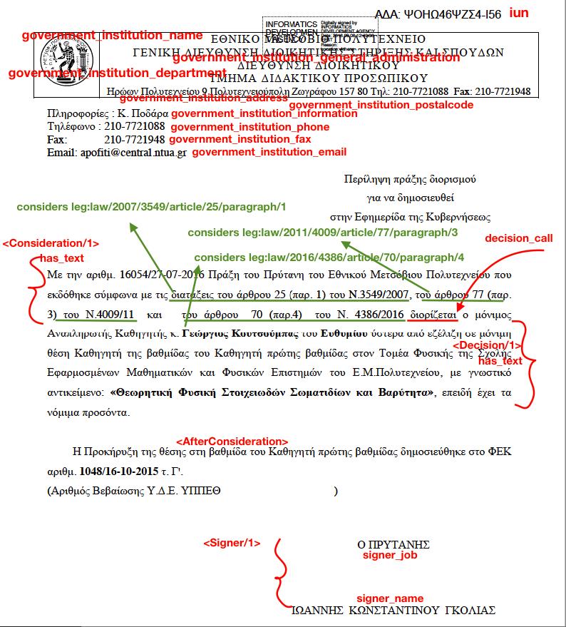 Equivalence of RDF-PDF