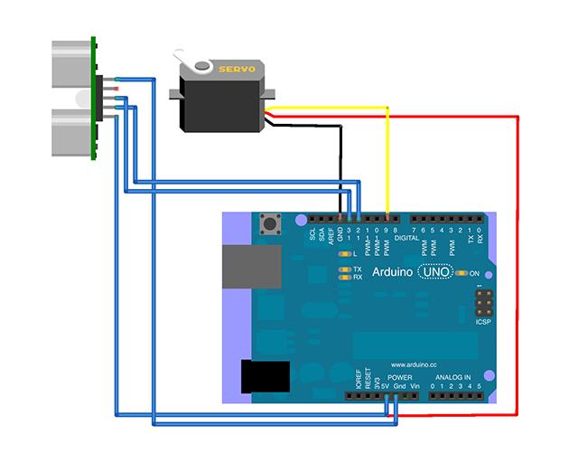 Github indiejoseph radar arduino servo controller with