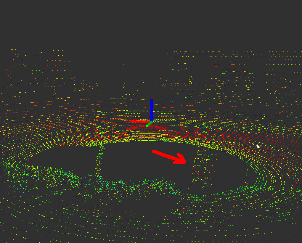 IMU input support is needed for point cloud creation · Issue