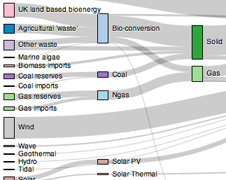 Gallery d3d3 wiki github sankey diagram ccuart Image collections