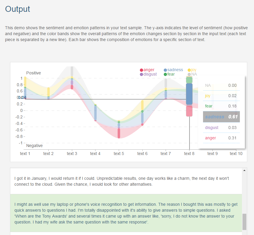 GitHub - watson-developer-cloud/sentiment-and-emotion: DEPRECATED