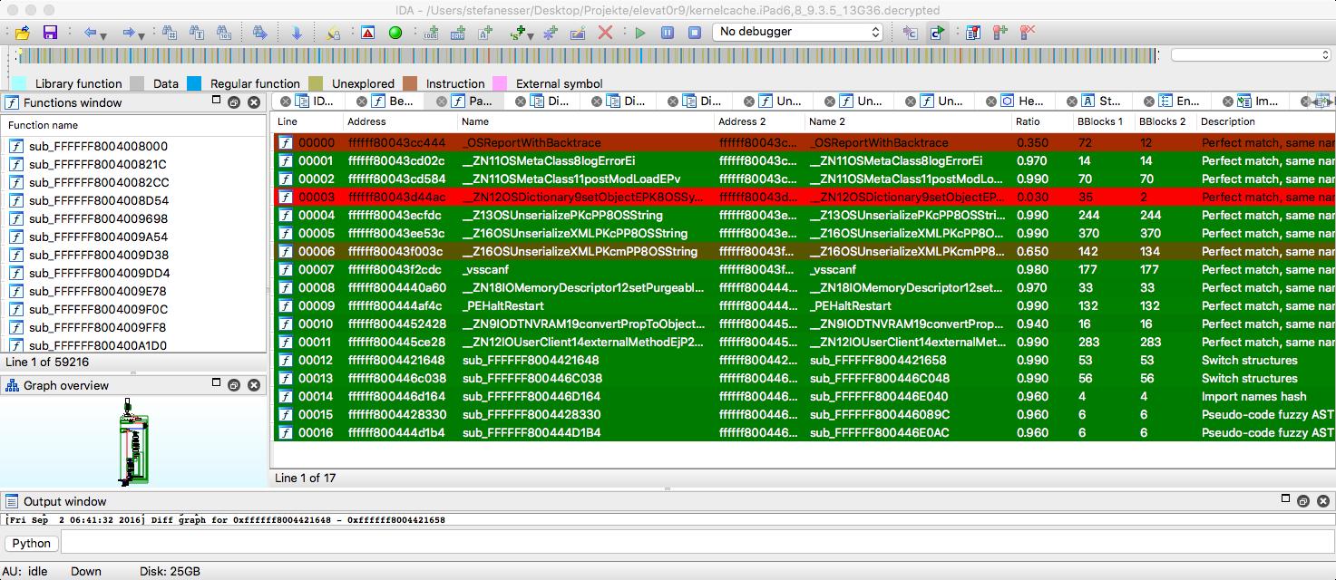 diaphora: IDA Python BinDiffing plugin • Penetration Testing