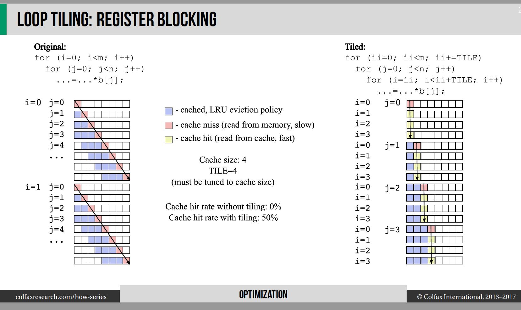 loop-tiling.png